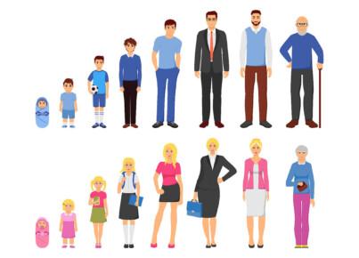 Stosunek-do-UE-starsze-pokolenie-vs-młode-pokolenie